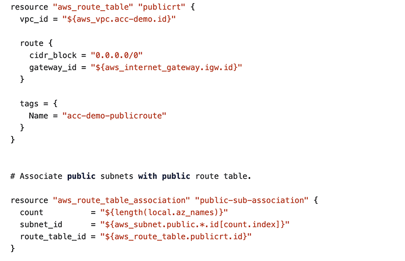 Figure 2: Sample Infrastructure as Code